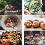 Foods and Nutrients to Fight COVID-19